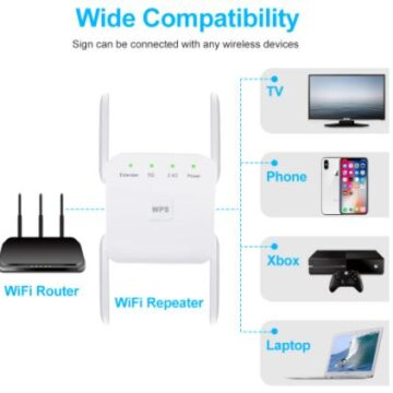 Усилитель Wi-Fi сигнала 2,4G 5G (5 ГГц) + ретранслятор
