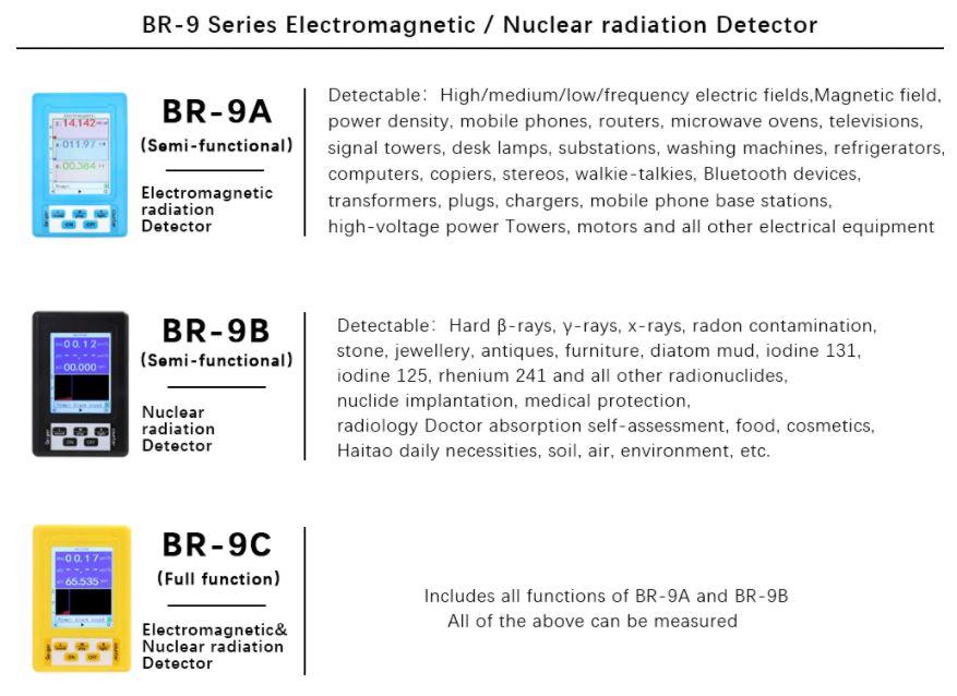 Дозиметр BR-9C 2в1: измерение радиации и электромагнитное излучение