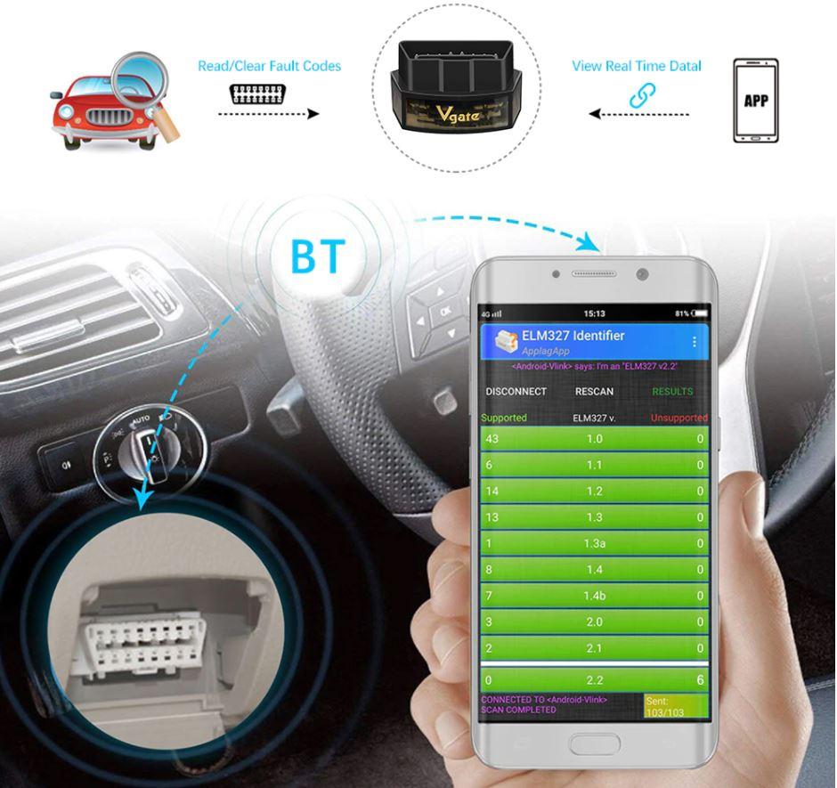 Новый сканер для диагностики автомобиля. Мульти сканер авто icar pro. Оригинал