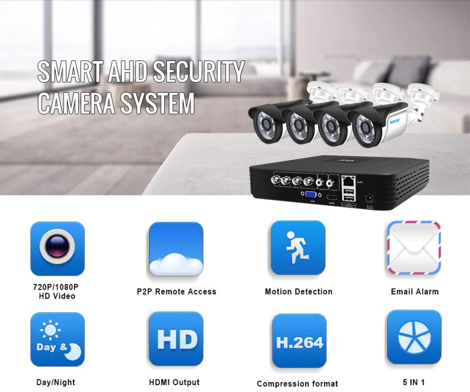 Комплект видеонаблюдения купить дешево