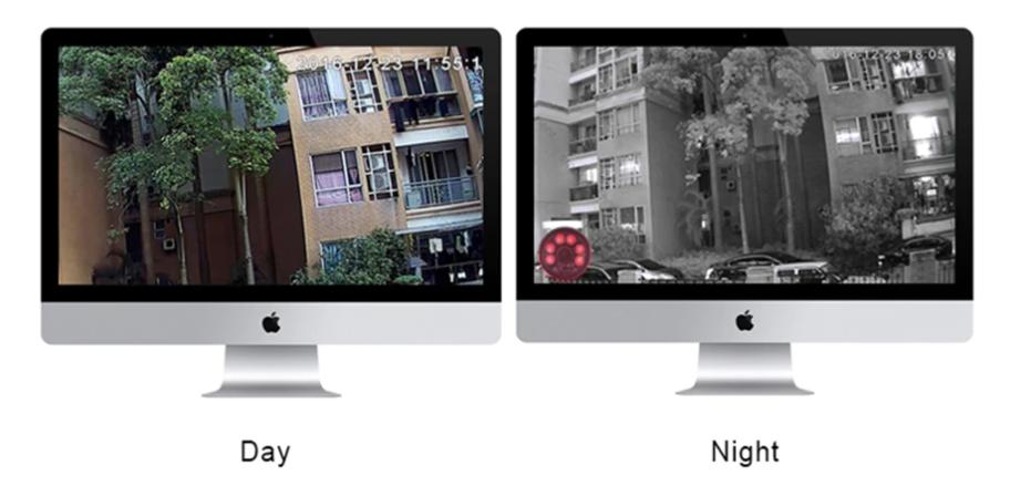 Комплект видеонаблюдения по низкой цене отзывы