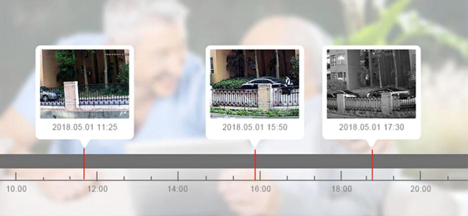 Камера видеонаблюдения с записью и удаленным управлением